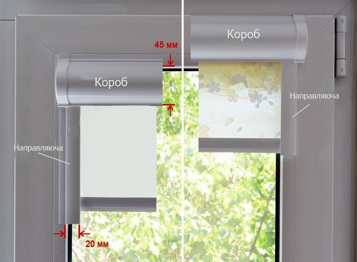 Місце встановлення ролет на вікні